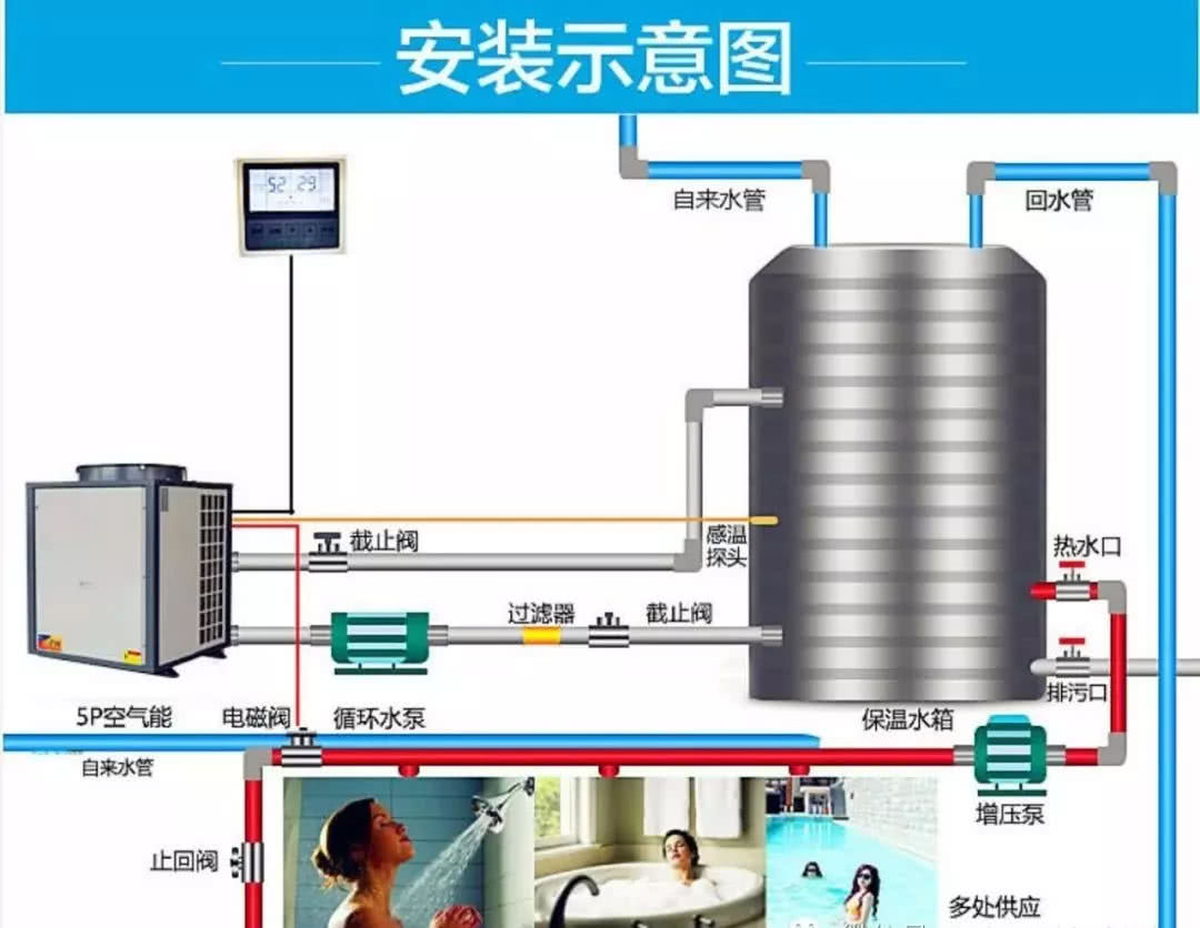 空气能热泵商用工程机安装规范